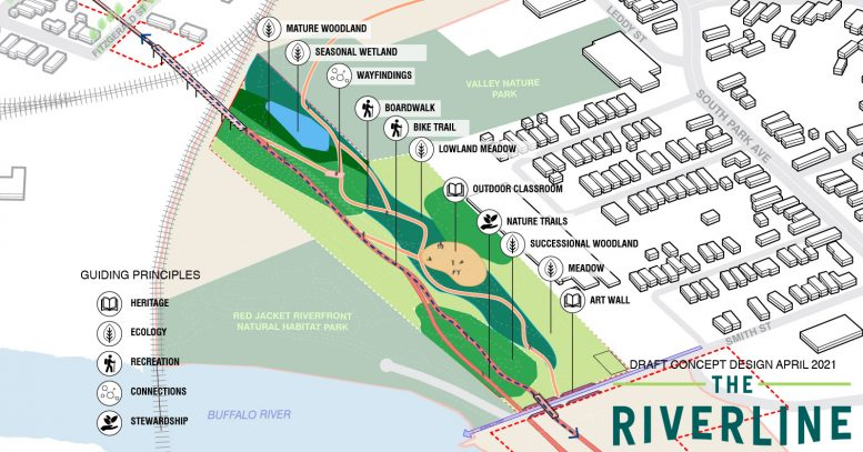 The design for The Riverline is being developed in collaboration with neighborhood groups, many project partners, and ongoing community feedback.